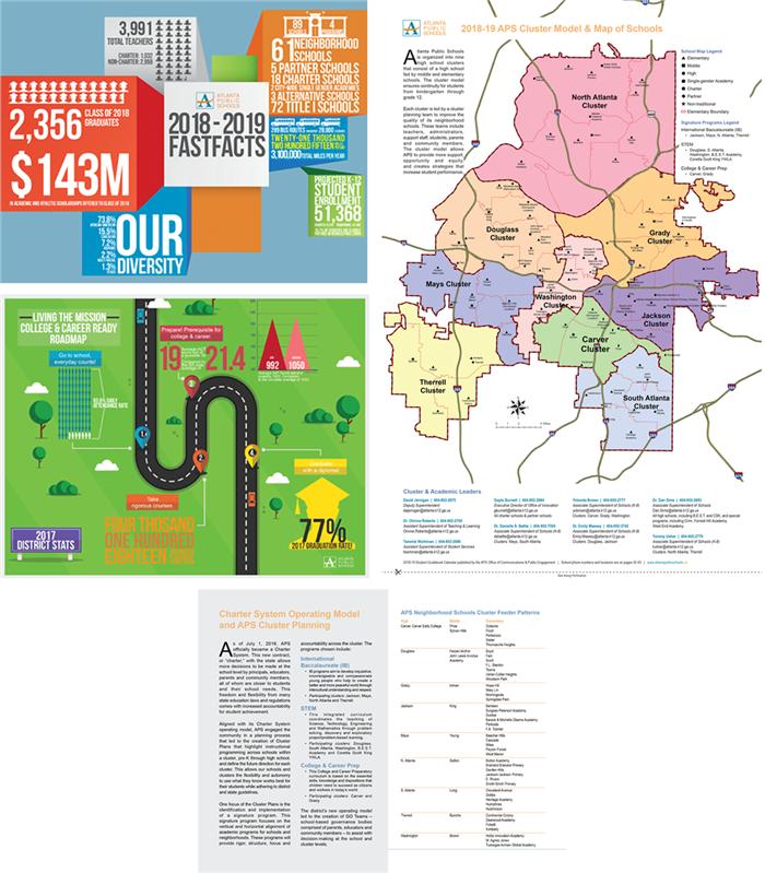 2018-2019 Atlanta Public Schools District Facts-College Roadmap-Cluster Map-Feeder Schools