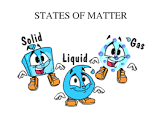 States of Matter images