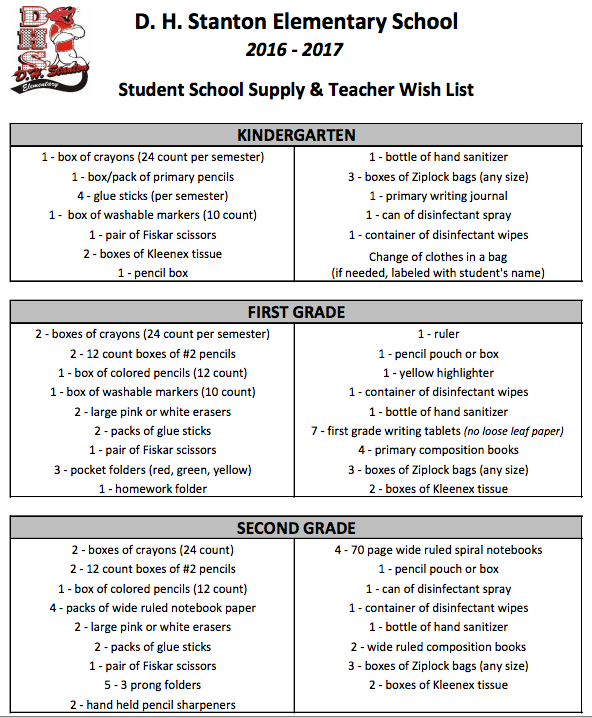 Student School Supply List First Grade Supply List: Stanton, DH Elementary School / Overview