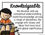Knowledgeable IB Profile