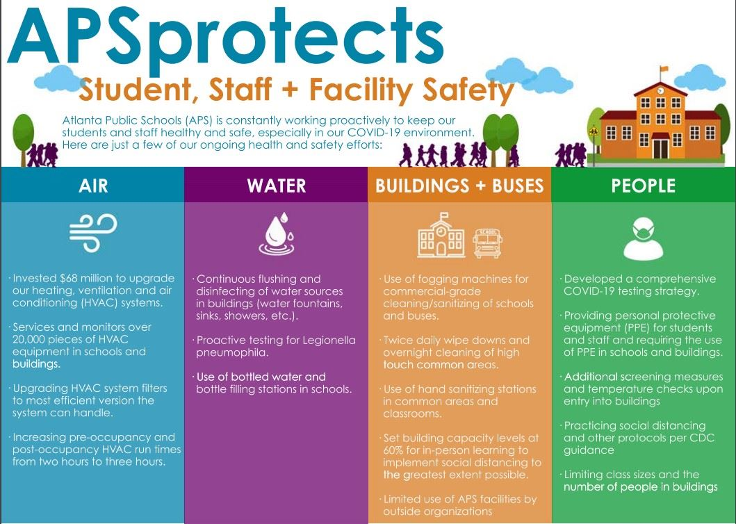 APS Protects - Find out more about how APS is keeping our school safe!