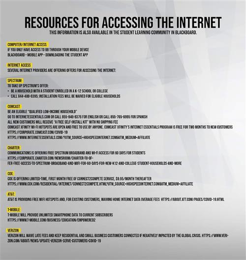ResourcesFor Accessing The Internet