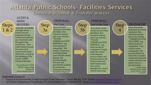 Science Lab Chemical Disposal and Transfer Flow Chart- 2017