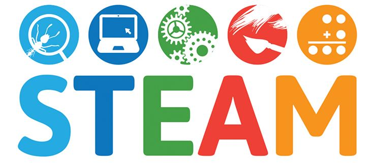 We are a STEAM Initiative School