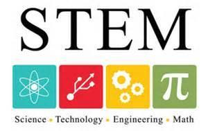 STEM logo for Science Technology Engineering and Math