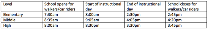 Atlanta Public Schools Calendar.Bell Schedules New Bell Schedules
