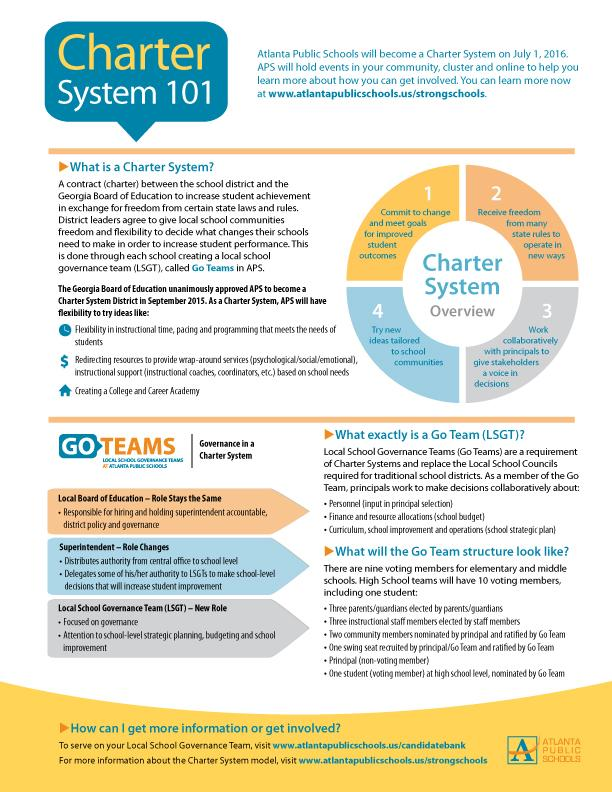 APS Charter System 101 - page 1